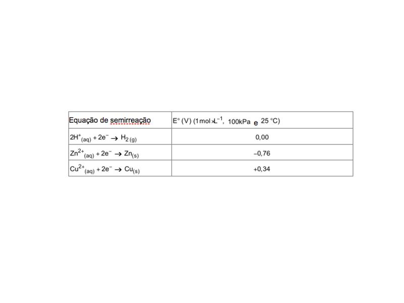 [Eletroquímica.]